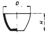 Crisoles porcelana forma baja. ISO 1772, DIN 12904.