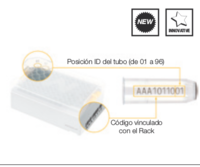 Wilmut 2D Right Position ® (W-2DRP)